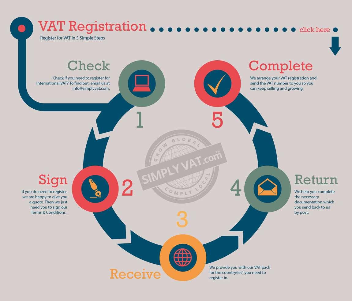 VAT-Registation-Infographic